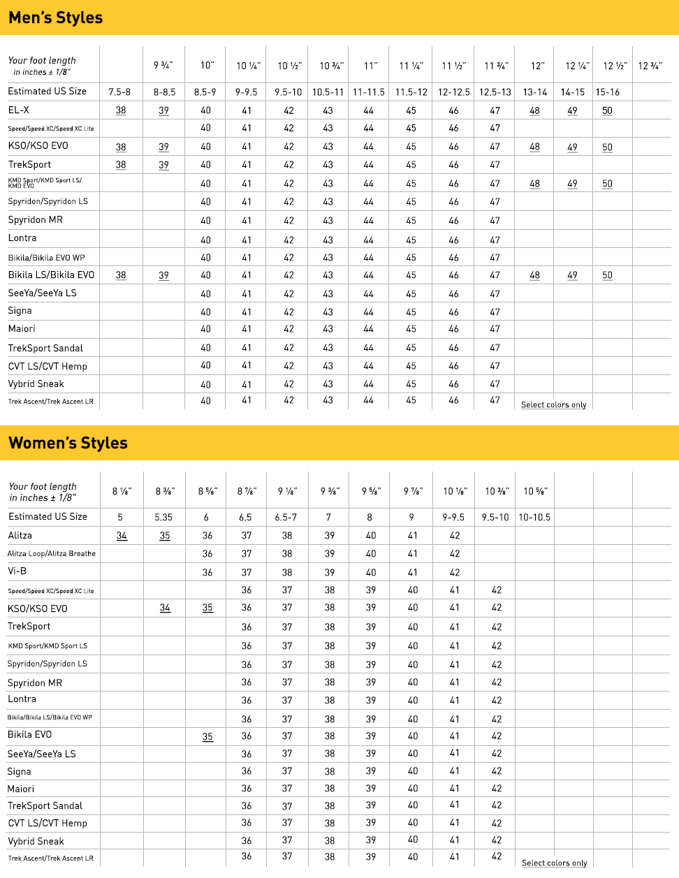 vibram five fingers size chart uk