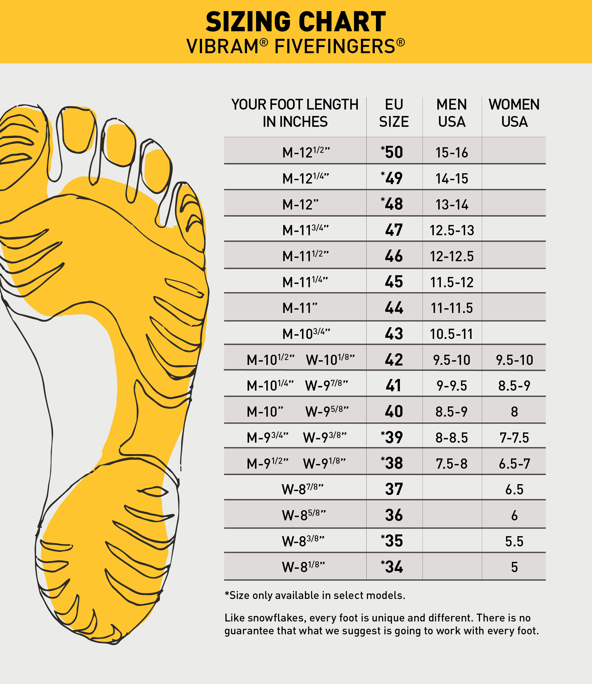vibram five fingers classic sizing